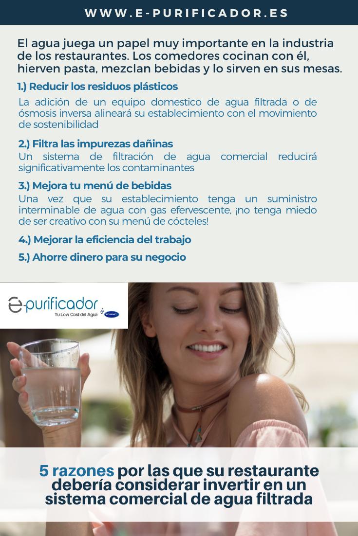 Agua en restaurantes